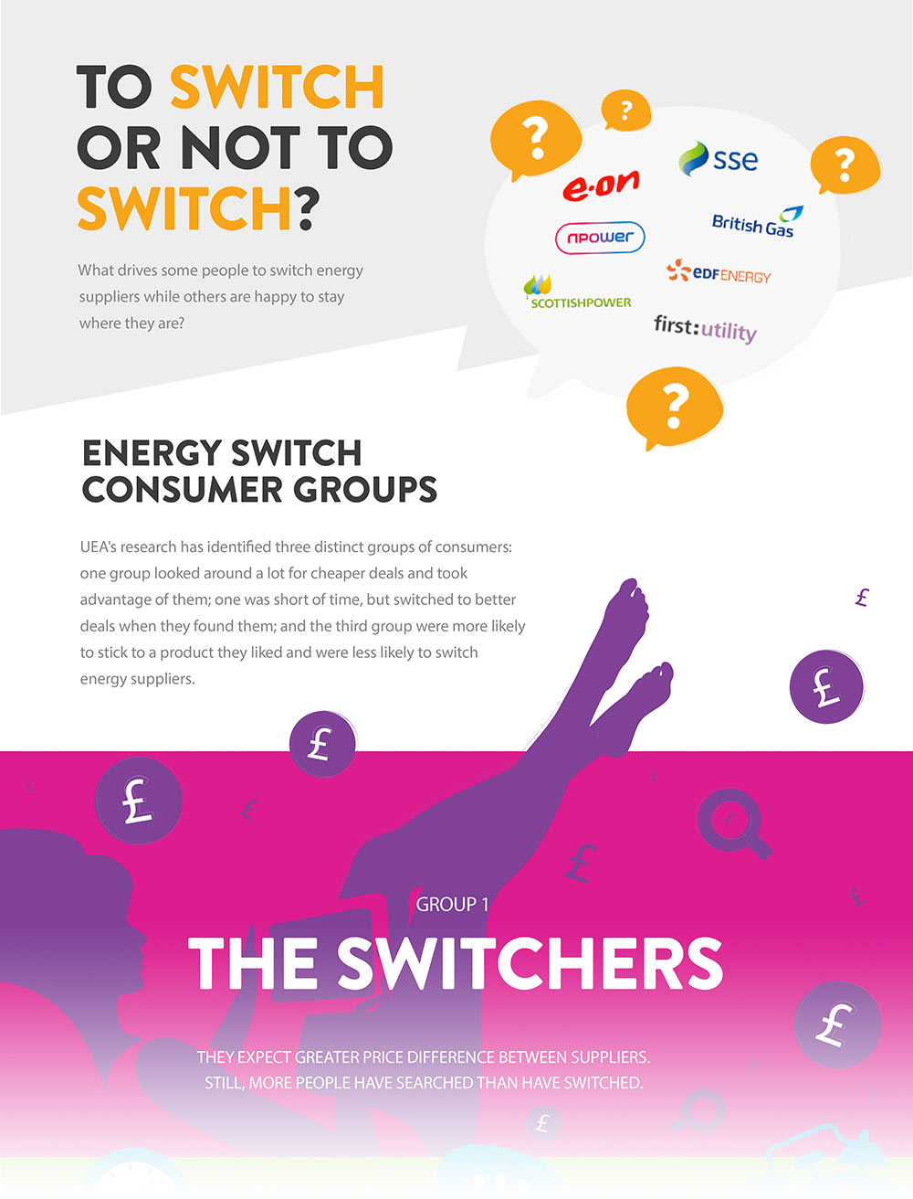 Infographic giving overview of what drives people to switch energy supplier
